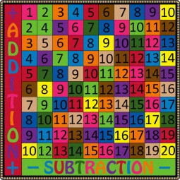 Addition and Subtraction Educational Rug