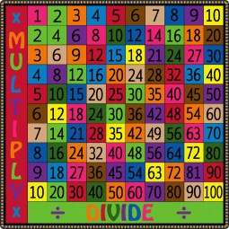 Multiply and Divide Educational Rug