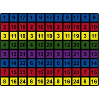 Number Blocks Educational Rug
