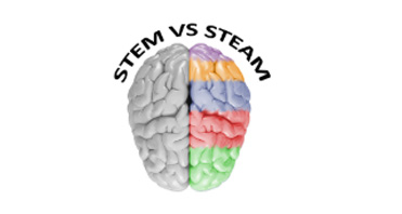 STEM vs STEAM